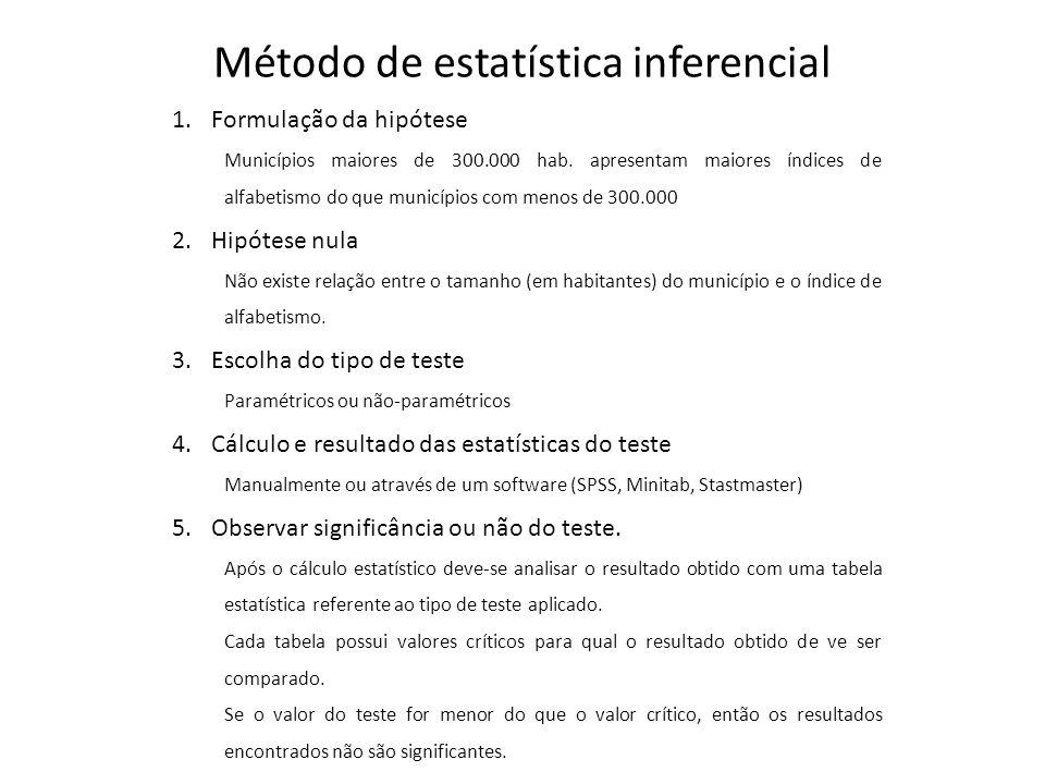 Método de estatística inferencial
