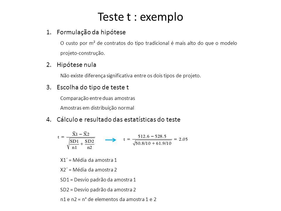 Teste t : exemplo Formulação da hipótese Hipótese nula