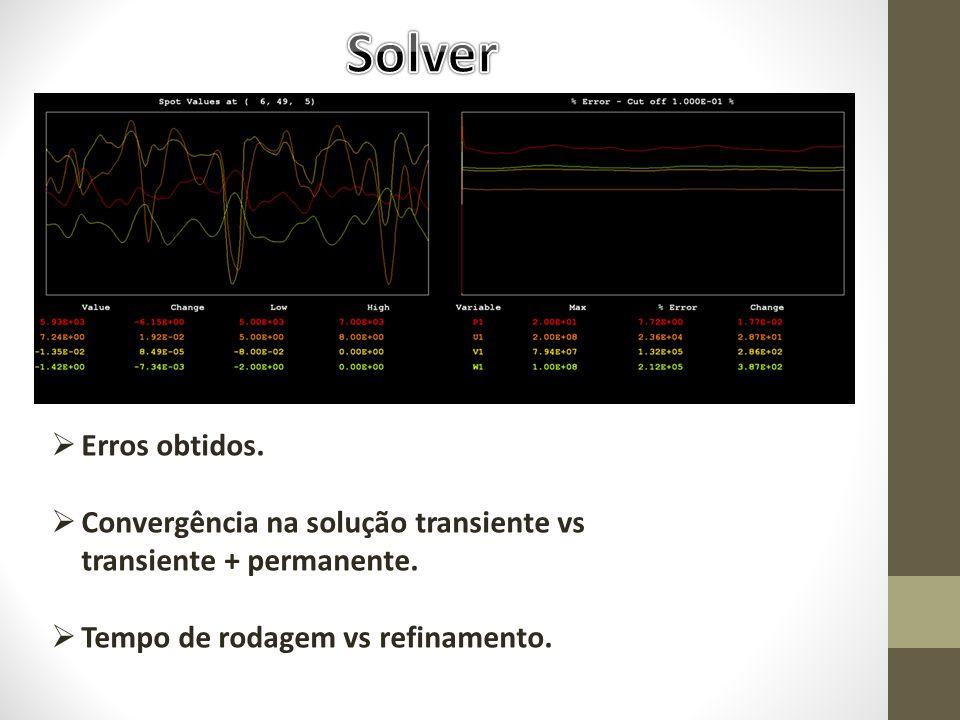 Solver Erros obtidos. Convergência na solução transiente vs transiente + permanente.