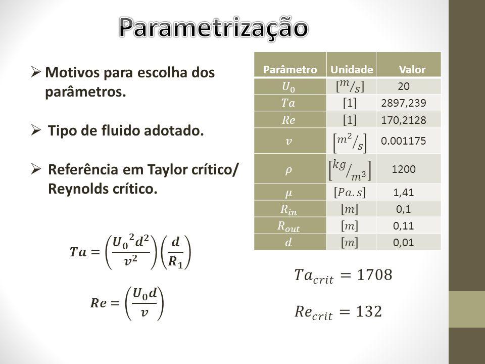Parametrização Motivos para escolha dos parâmetros.