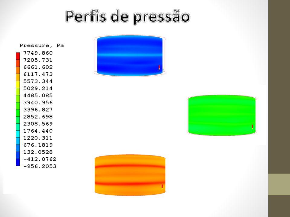 Perfis de pressão
