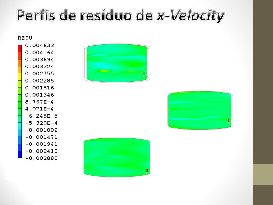 Perfis de resíduo de x-Velocity