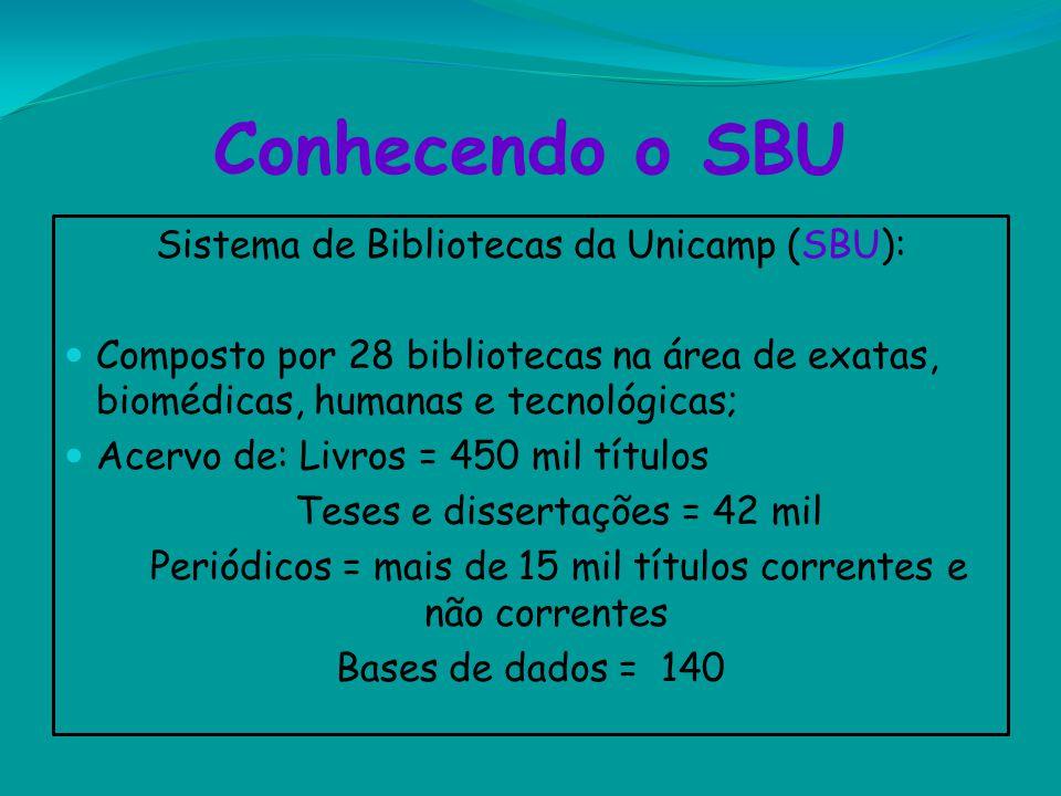 Conhecendo o SBU Sistema de Bibliotecas da Unicamp (SBU):