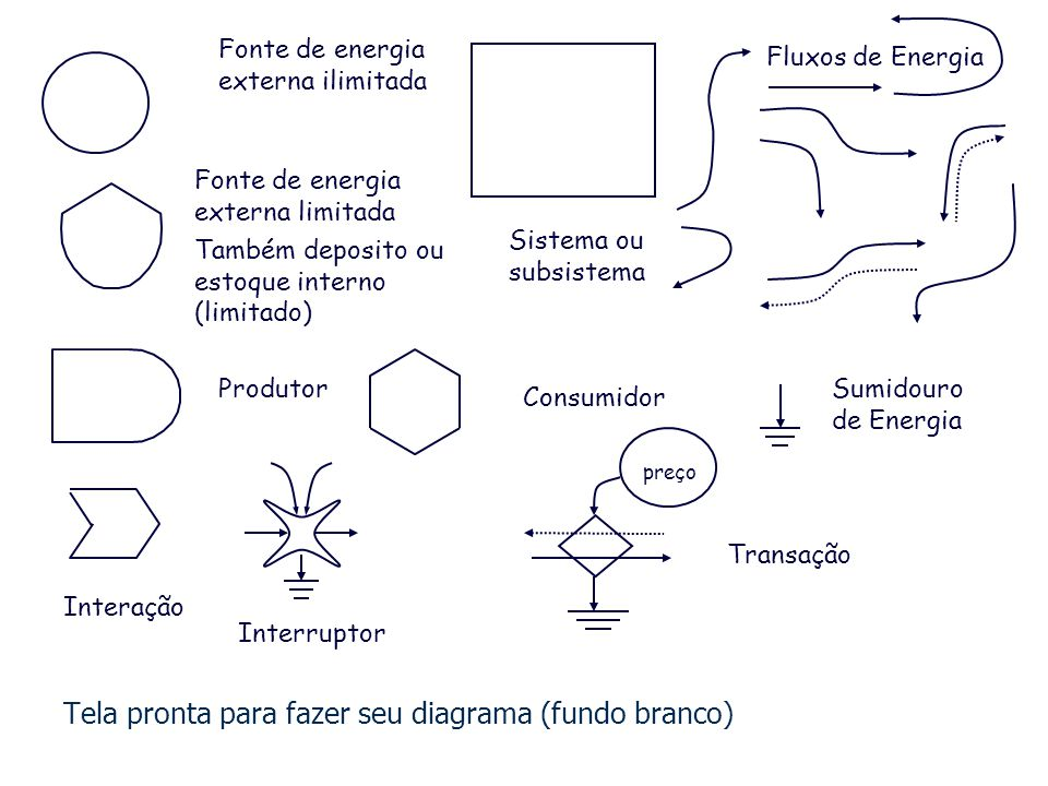 Tela pronta para fazer seu diagrama (fundo branco)