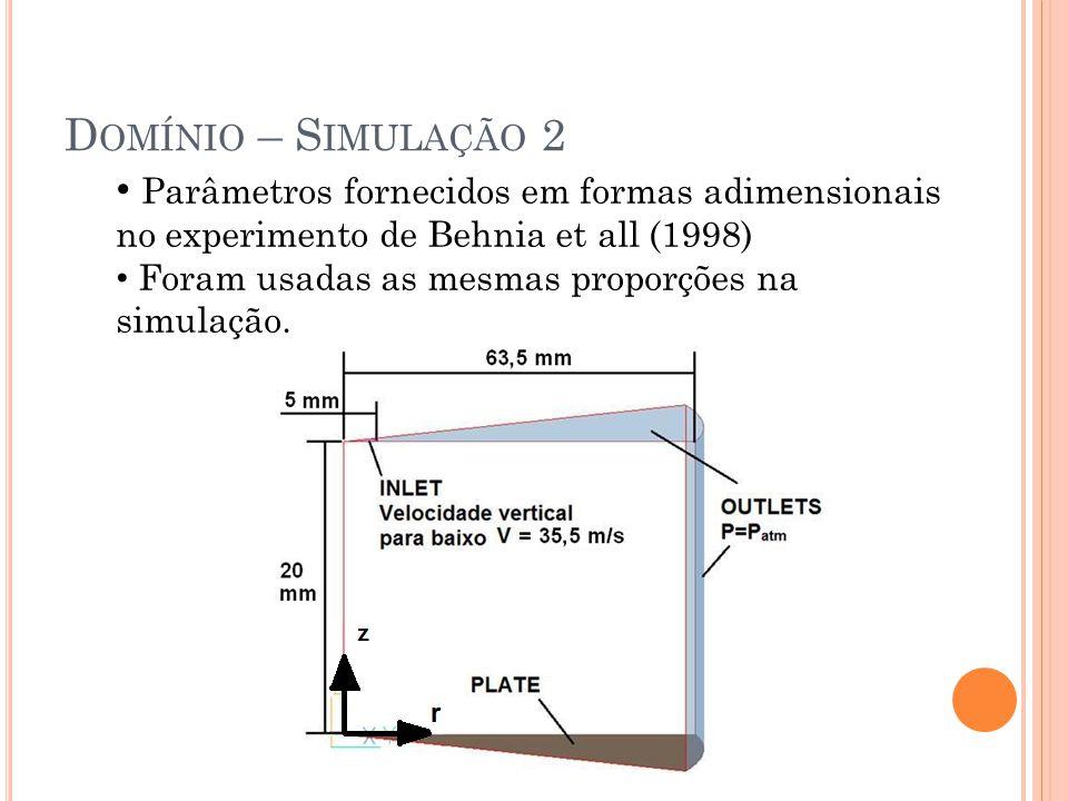 Domínio – Simulação 2 Parâmetros fornecidos em formas adimensionais no experimento de Behnia et all (1998)