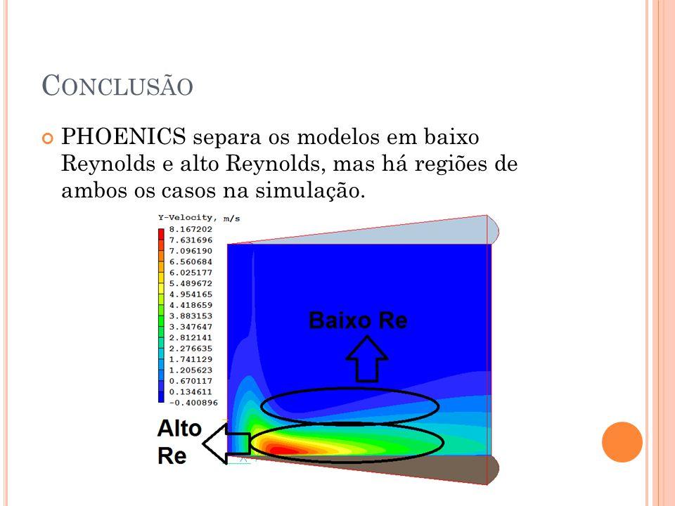Conclusão PHOENICS separa os modelos em baixo Reynolds e alto Reynolds, mas há regiões de ambos os casos na simulação.
