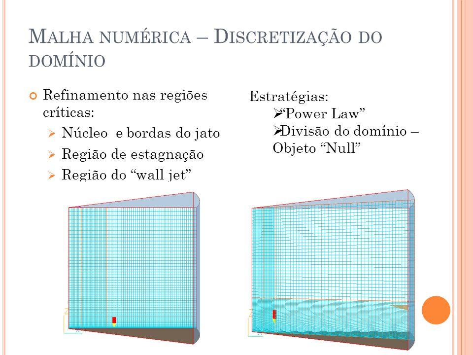 Malha numérica – Discretização do domínio