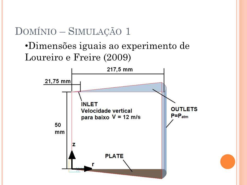 Domínio – Simulação 1 Dimensões iguais ao experimento de Loureiro e Freire (2009)