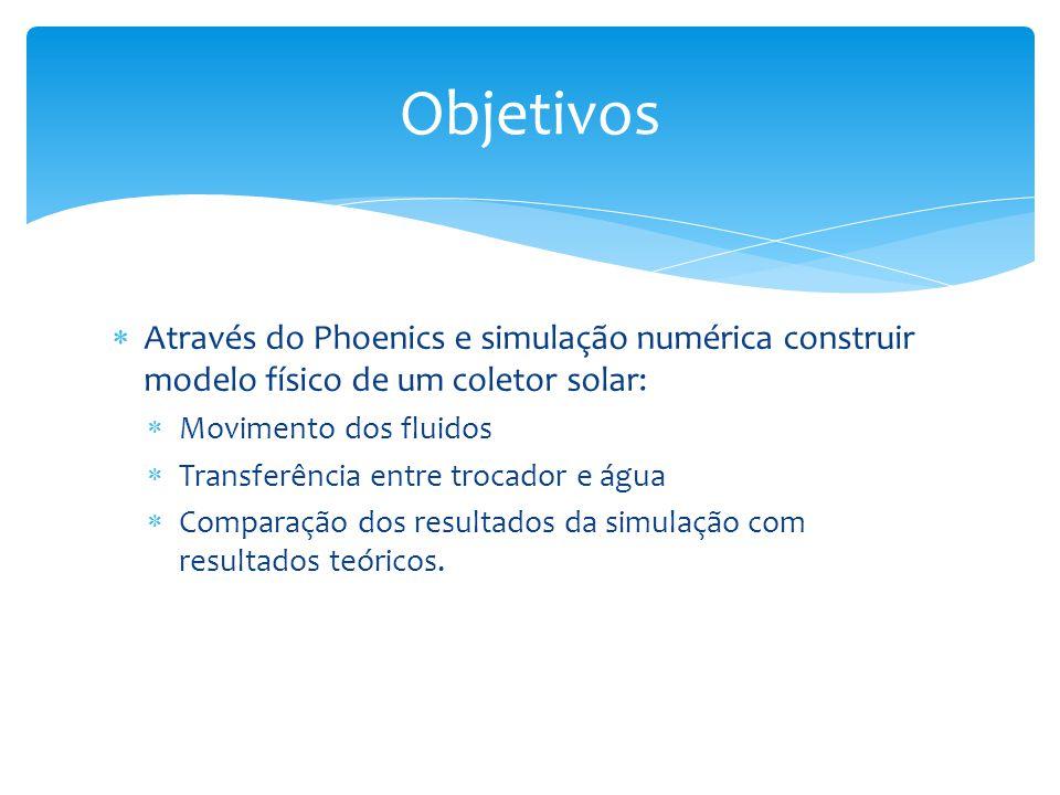 Objetivos Através do Phoenics e simulação numérica construir modelo físico de um coletor solar: Movimento dos fluidos.