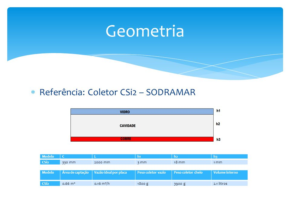 Geometria Referência: Coletor CSi2 – SODRAMAR CSi2 330 mm 2000 mm 3 mm