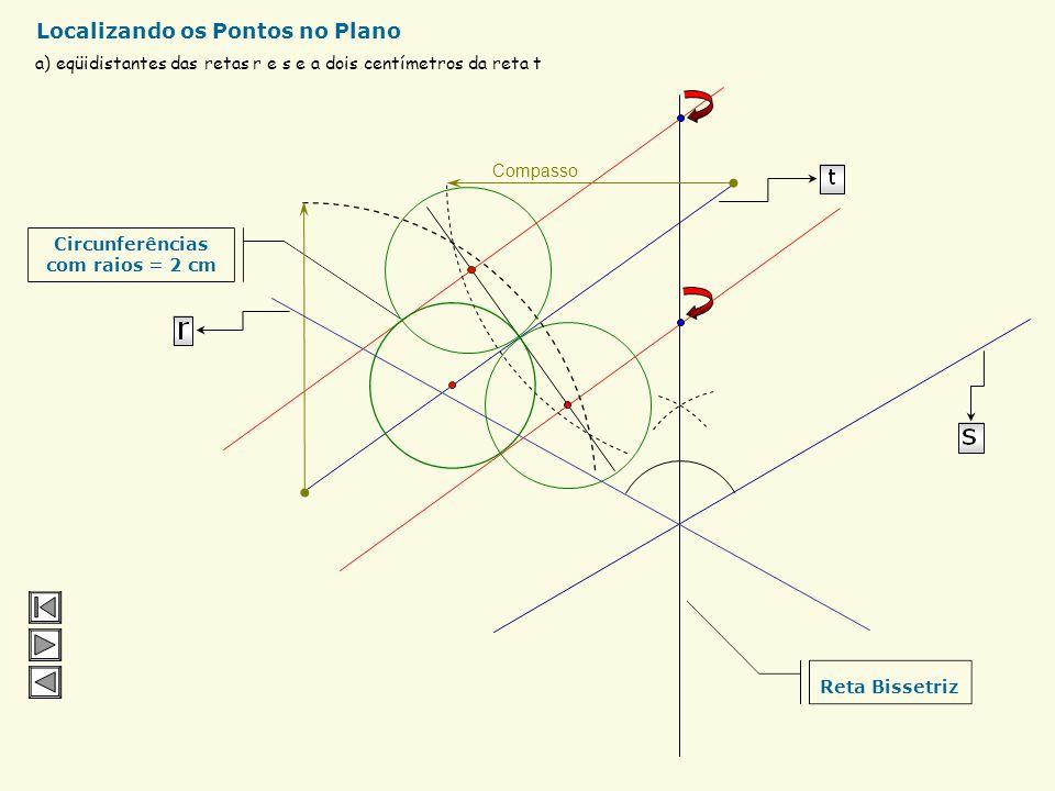 Localizando os Pontos no Plano
