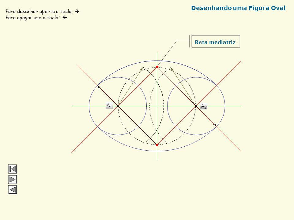 Desenhando uma Figura Oval