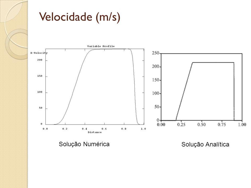 Velocidade (m/s) Solução Numérica Solução Analítica