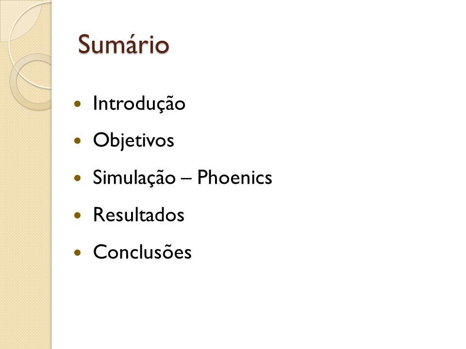 Sumário Introdução Objetivos Simulação – Phoenics Resultados