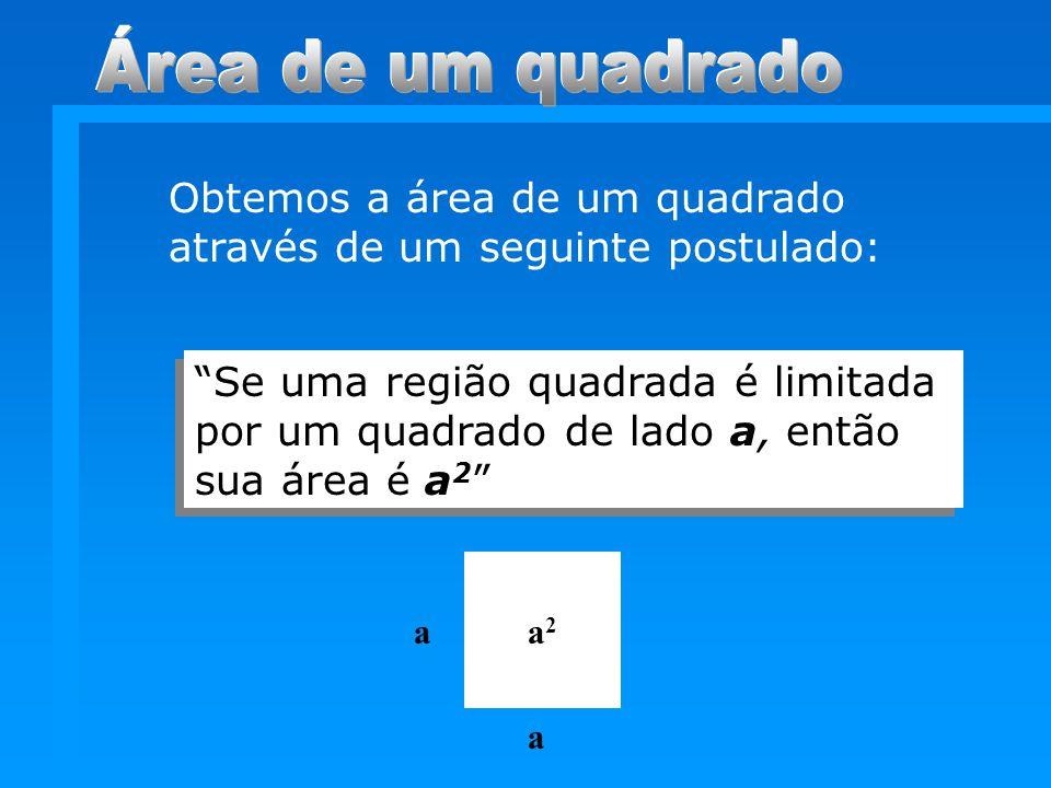 Área de um quadrado Obtemos a área de um quadrado através de um seguinte postulado: