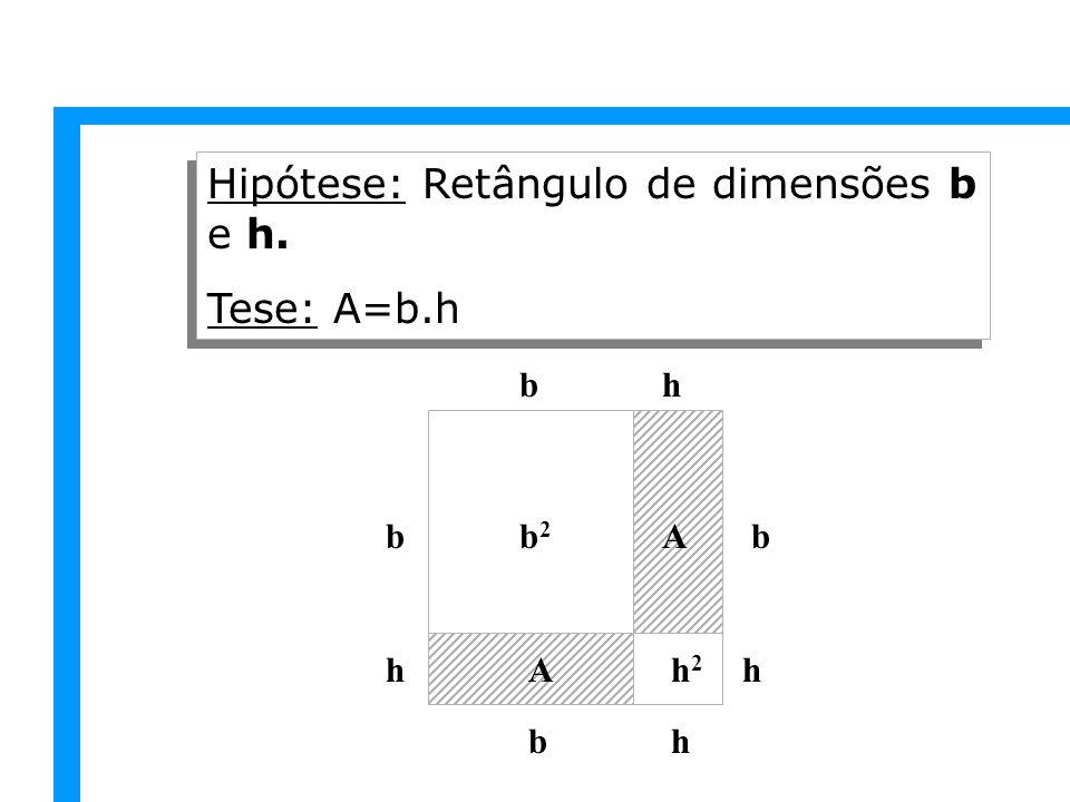 Hipótese: Retângulo de dimensões b e h. Tese: A=b.h