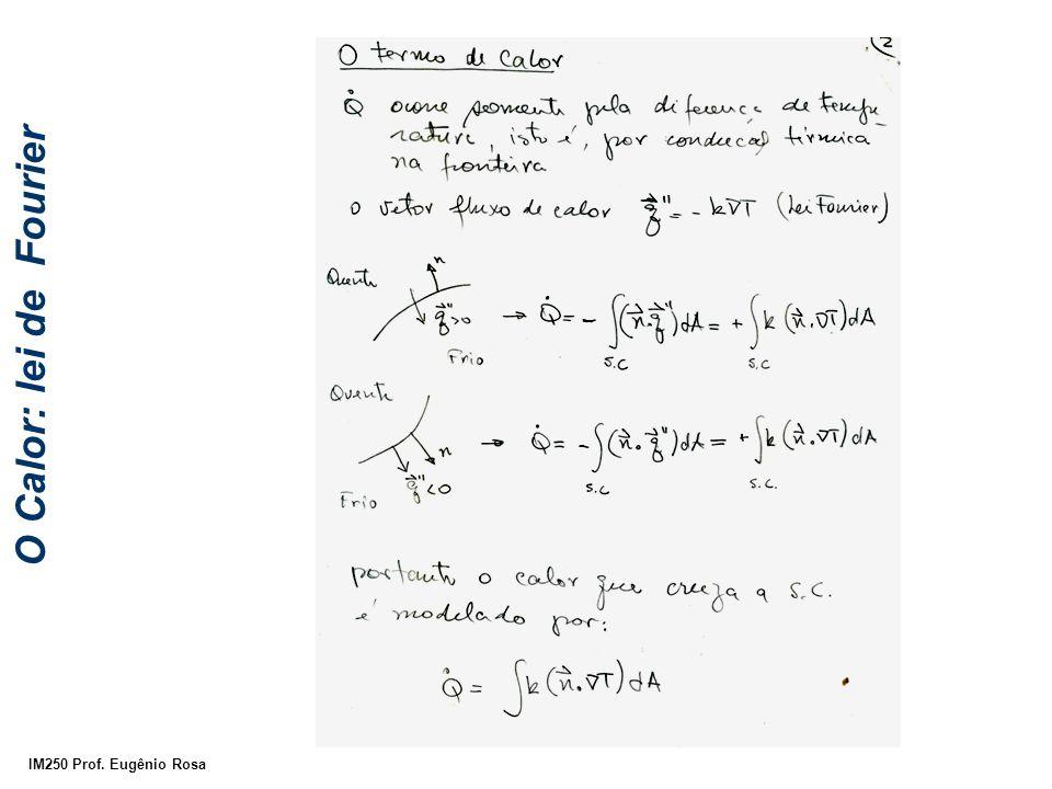 O Calor: lei de Fourier