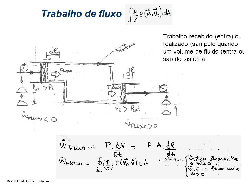 Trabalho de fluxo Trabalho recebido (entra) ou realizado (sai) pelo quando um volume de fluido (entra ou sai) do sistema.