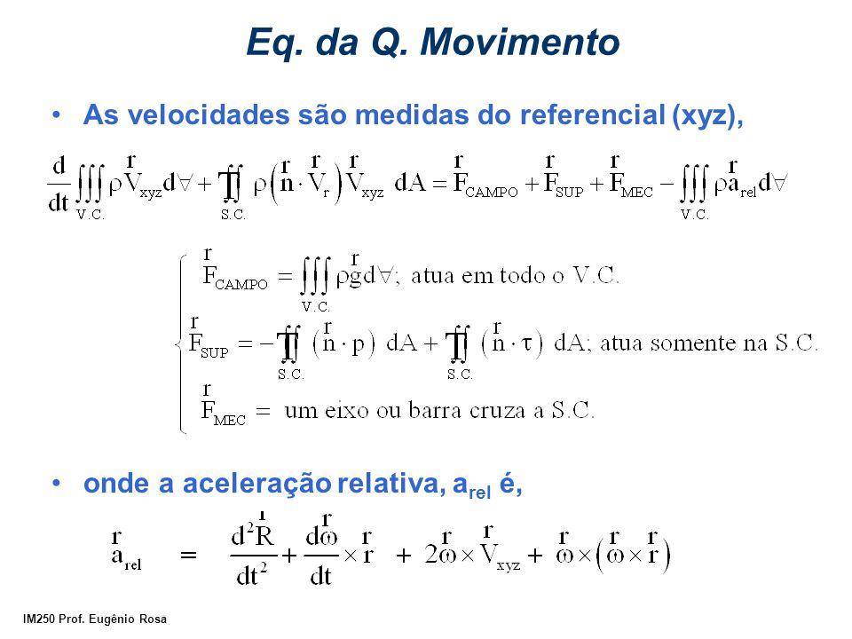 Eq. da Q. Movimento As velocidades são medidas do referencial (xyz),