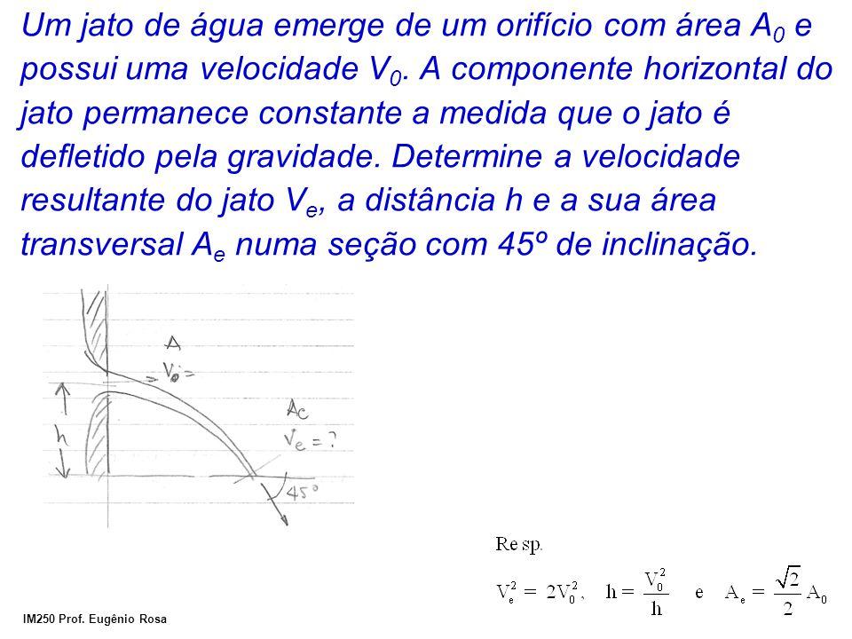 Um jato de água emerge de um orifício com área A0 e possui uma velocidade V0.