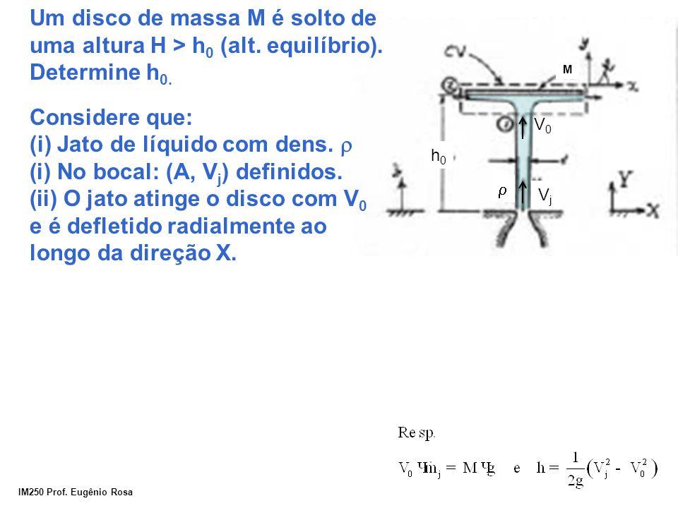 (i) Jato de líquido com dens.  No bocal: (A, Vj) definidos.