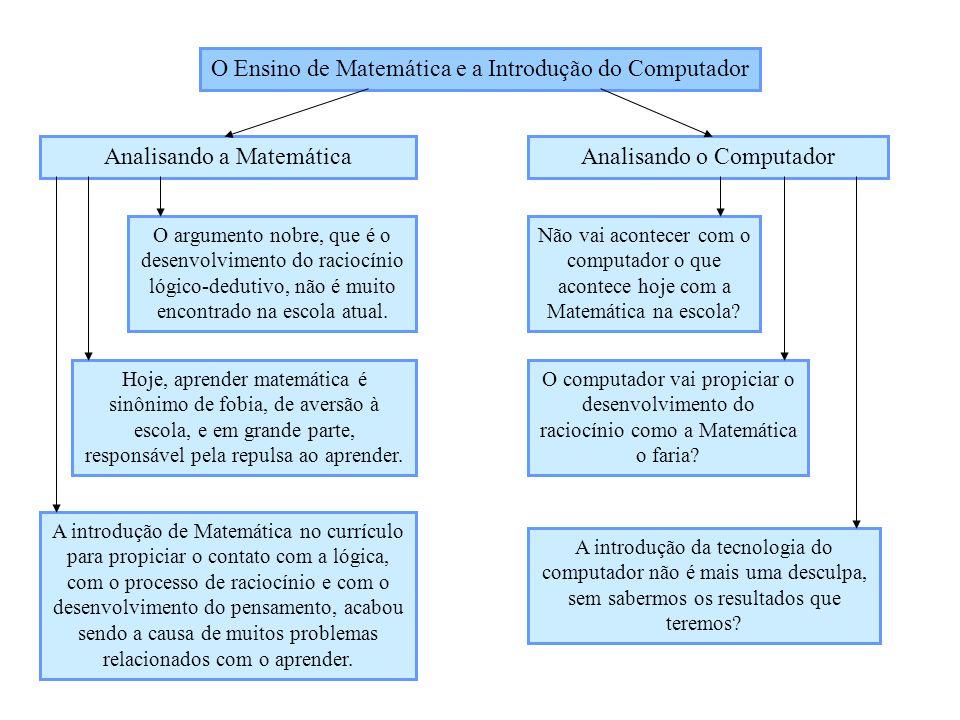 O Ensino de Matemática e a Introdução do Computador