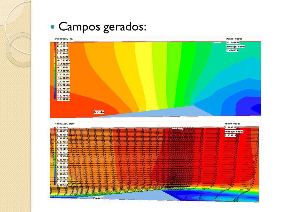 Campos gerados: