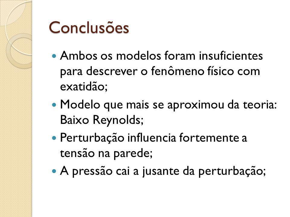 Conclusões Ambos os modelos foram insuficientes para descrever o fenômeno físico com exatidão;