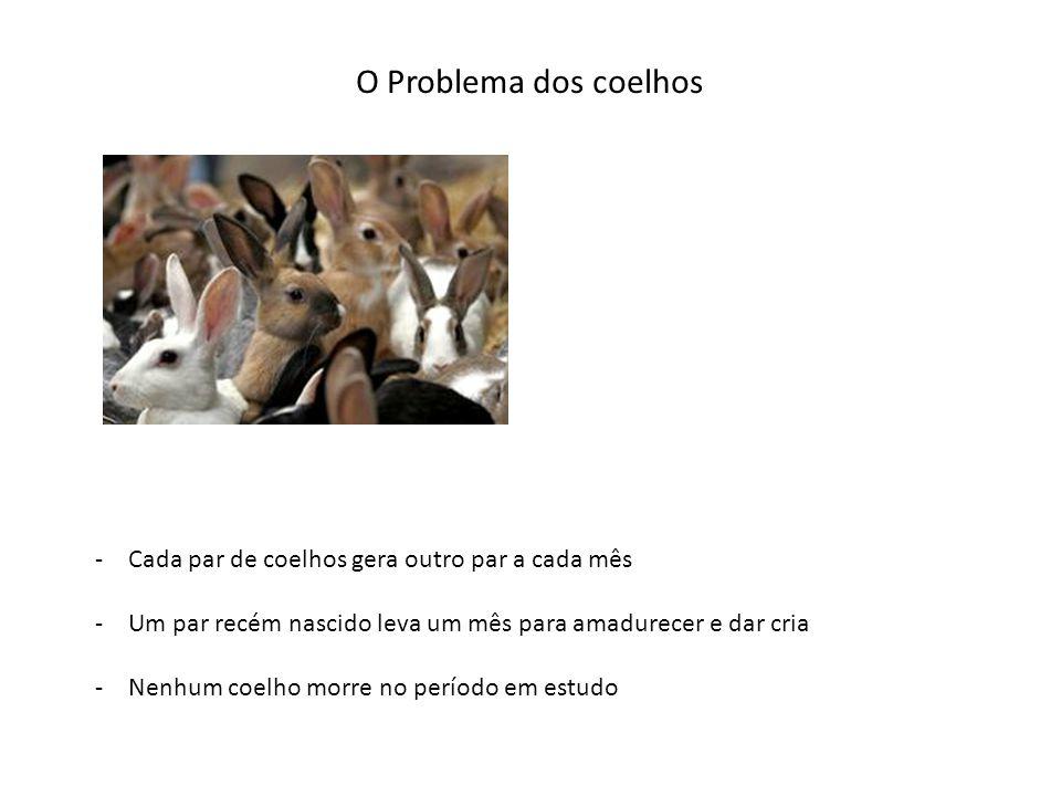 O Problema dos coelhos Cada par de coelhos gera outro par a cada mês