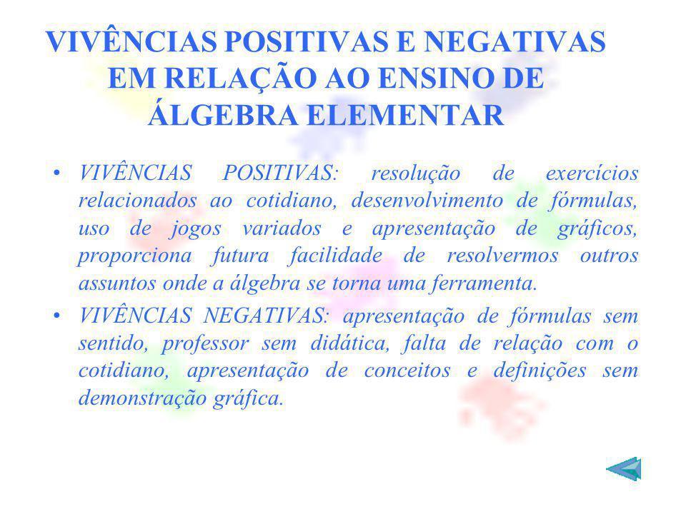 VIVÊNCIAS POSITIVAS E NEGATIVAS EM RELAÇÃO AO ENSINO DE ÁLGEBRA ELEMENTAR