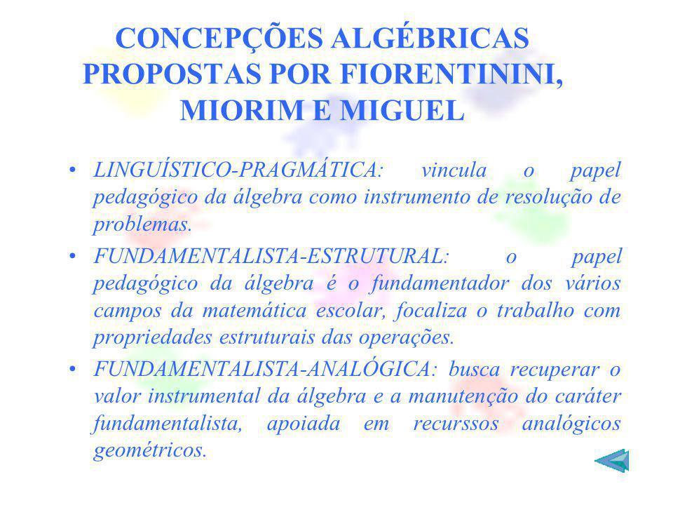 CONCEPÇÕES ALGÉBRICAS PROPOSTAS POR FIORENTININI, MIORIM E MIGUEL
