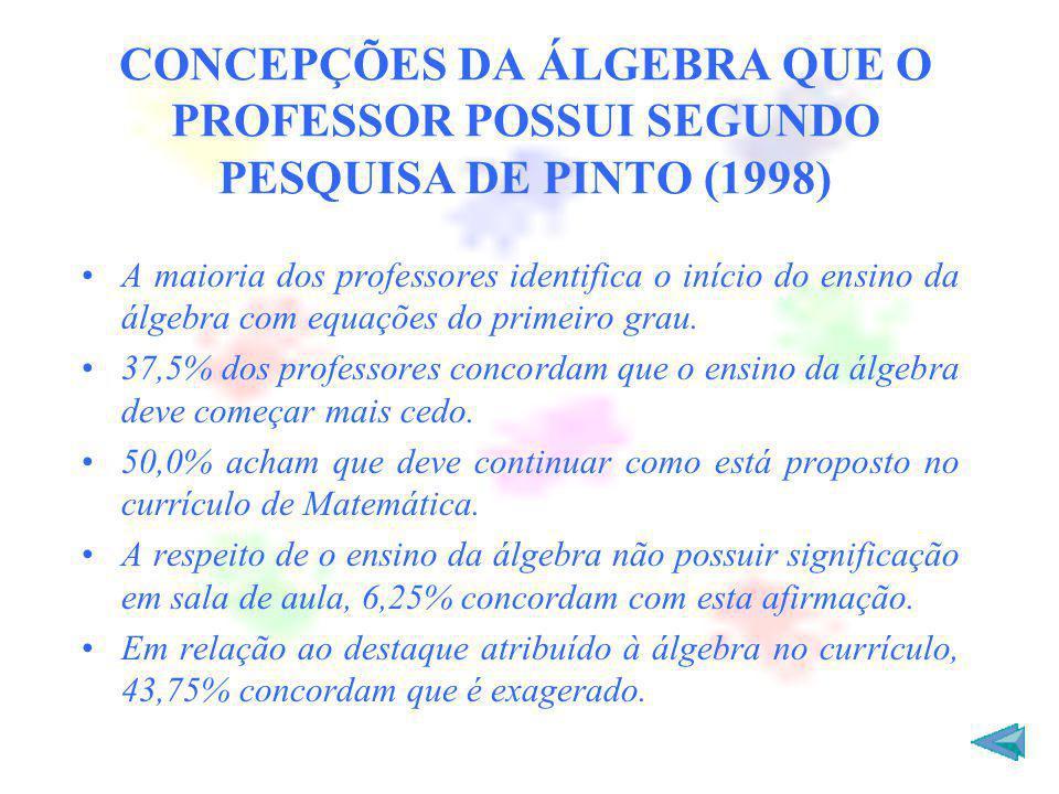 CONCEPÇÕES DA ÁLGEBRA QUE O PROFESSOR POSSUI SEGUNDO PESQUISA DE PINTO (1998)