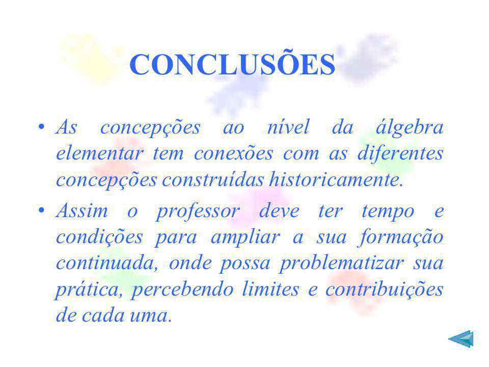 CONCLUSÕES As concepções ao nível da álgebra elementar tem conexões com as diferentes concepções construídas historicamente.