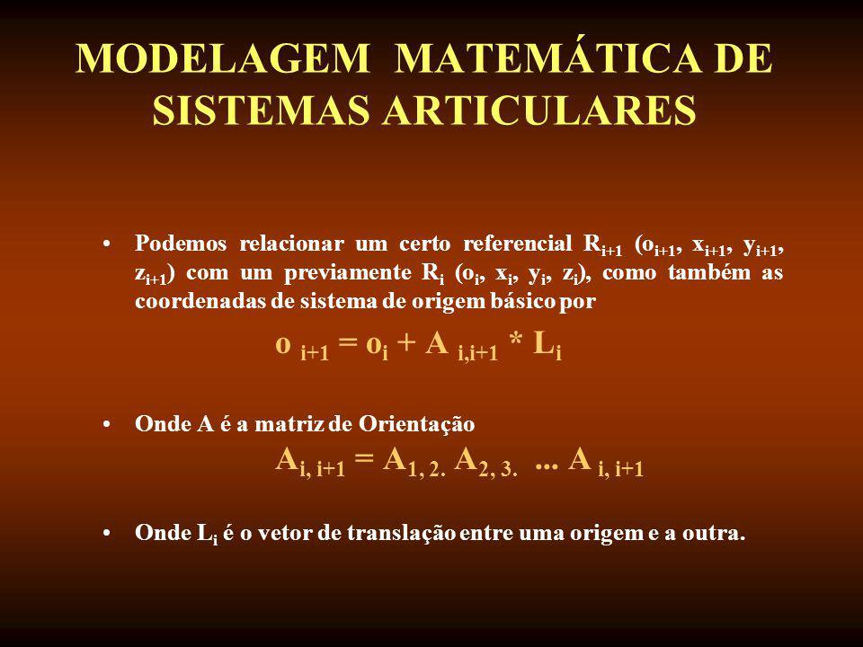 MODELAGEM MATEMÁTICA DE SISTEMAS ARTICULARES