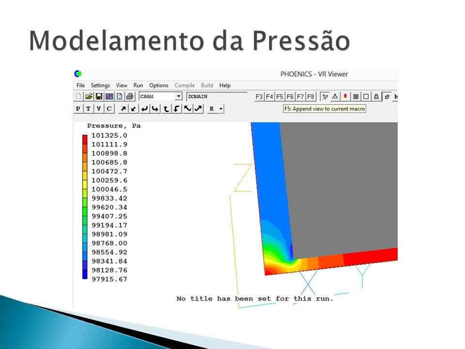 Modelamento da Pressão
