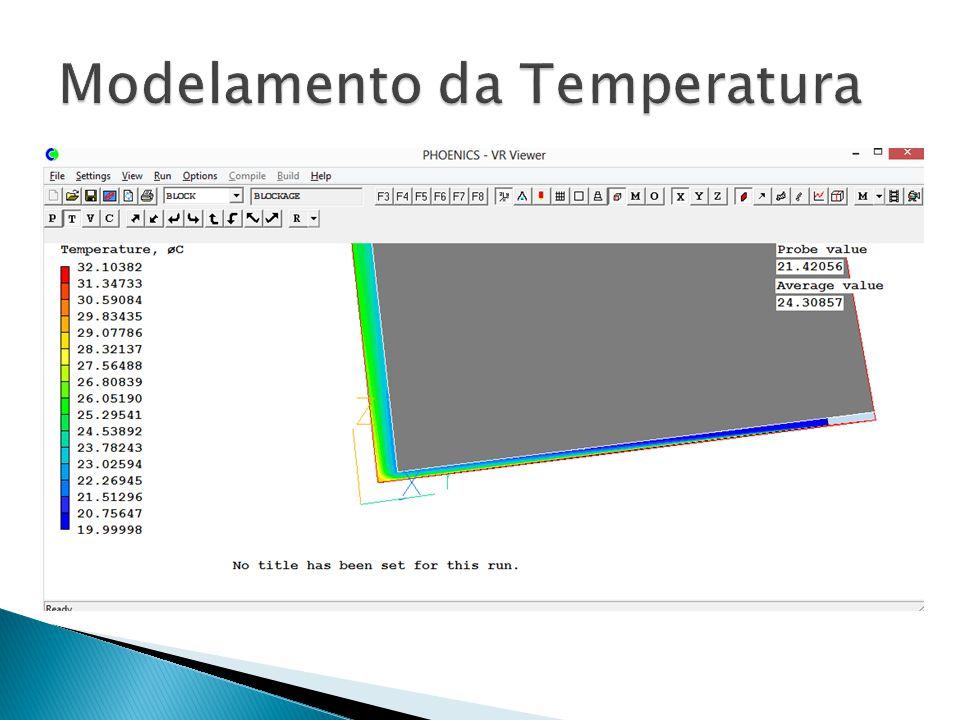 Modelamento da Temperatura