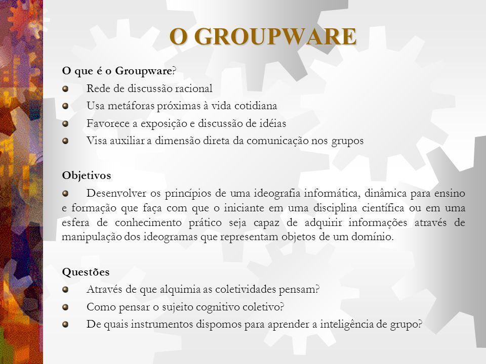 O GROUPWARE O que é o Groupware Rede de discussão racional