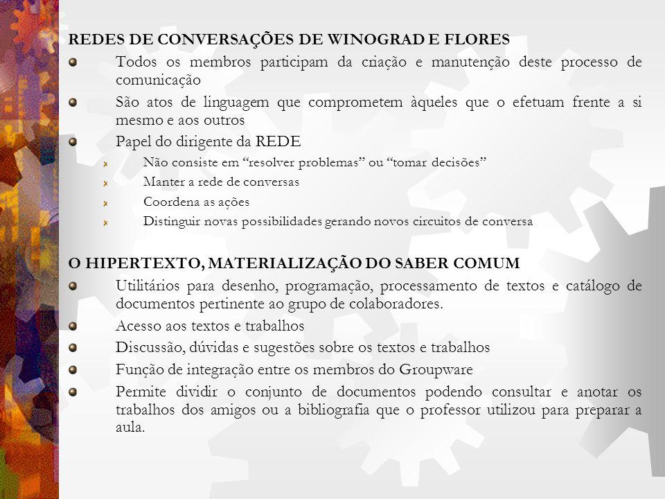 REDES DE CONVERSAÇÕES DE WINOGRAD E FLORES