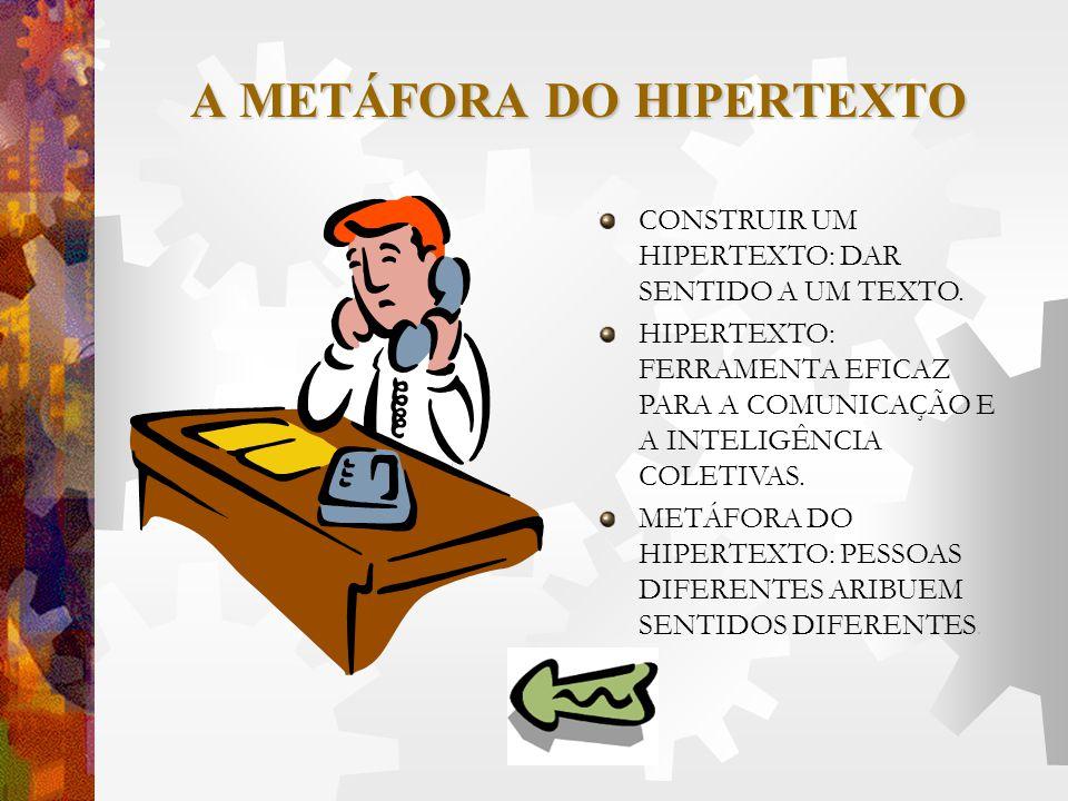 A METÁFORA DO HIPERTEXTO