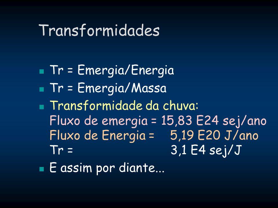 Transformidades Tr = Emergia/Energia Tr = Emergia/Massa