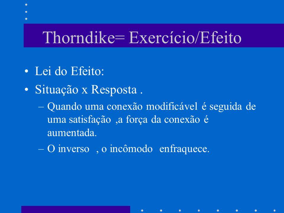 Thorndike= Exercício/Efeito
