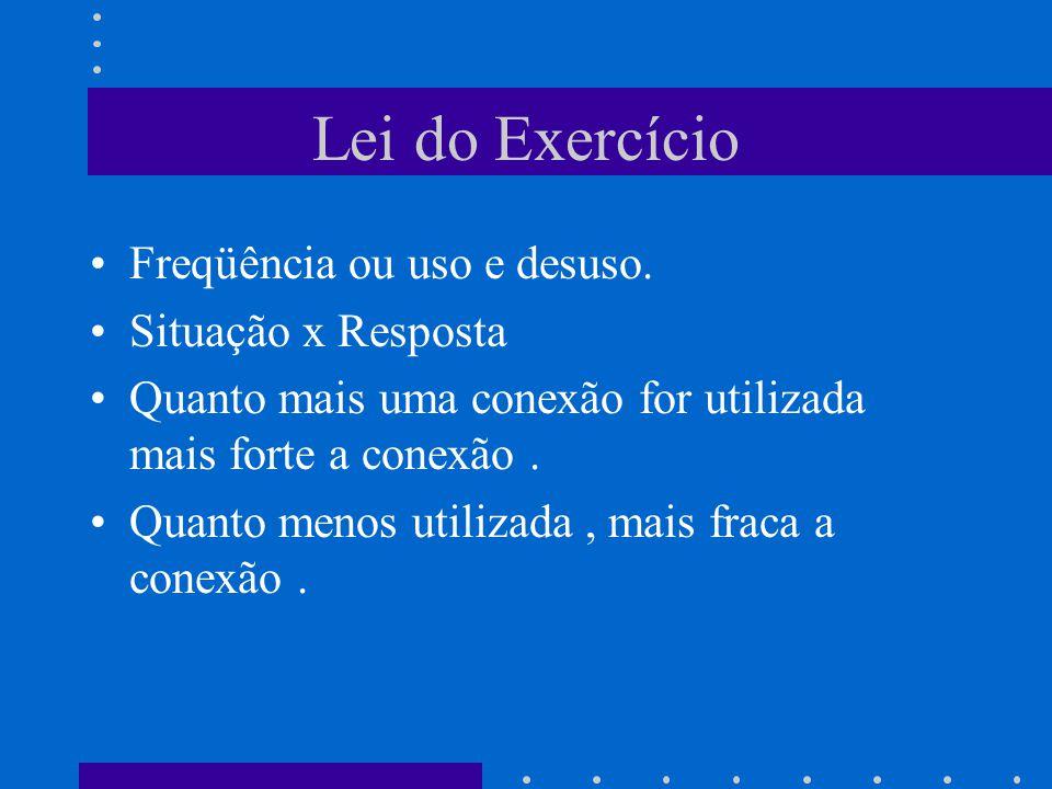 Lei do Exercício Freqüência ou uso e desuso. Situação x Resposta