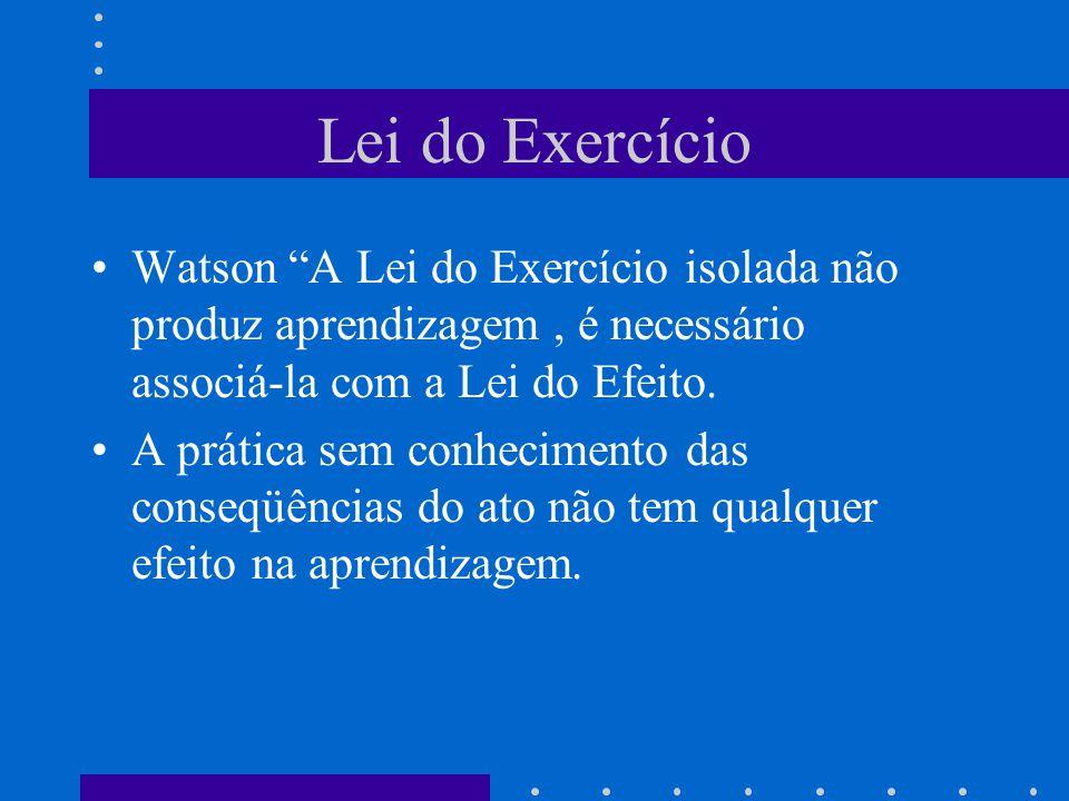 Lei do Exercício Watson A Lei do Exercício isolada não produz aprendizagem , é necessário associá-la com a Lei do Efeito.