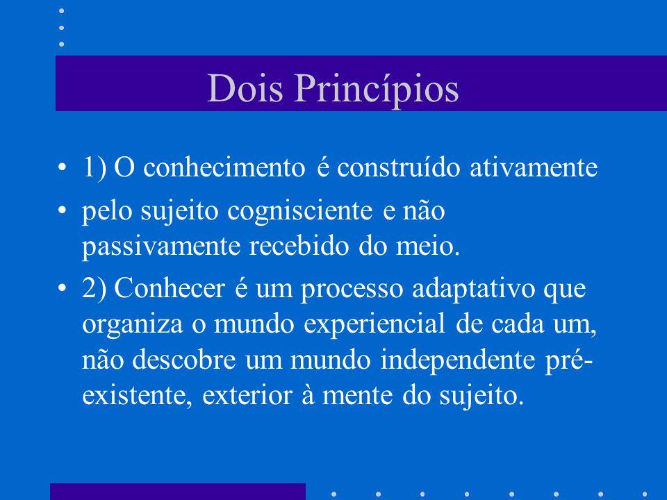Dois Princípios 1) O conhecimento é construído ativamente
