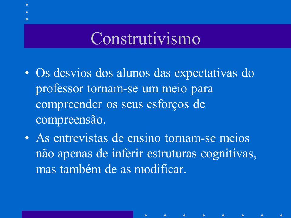 Construtivismo Os desvios dos alunos das expectativas do professor tornam-se um meio para compreender os seus esforços de compreensão.