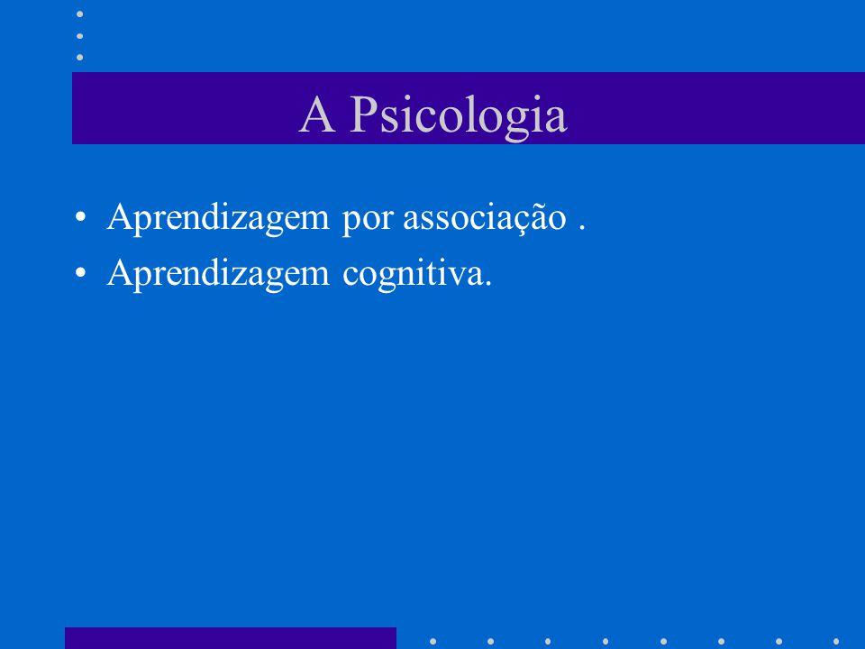 A Psicologia Aprendizagem por associação . Aprendizagem cognitiva.