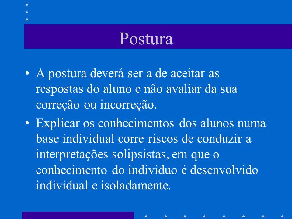 Postura A postura deverá ser a de aceitar as respostas do aluno e não avaliar da sua correção ou incorreção.