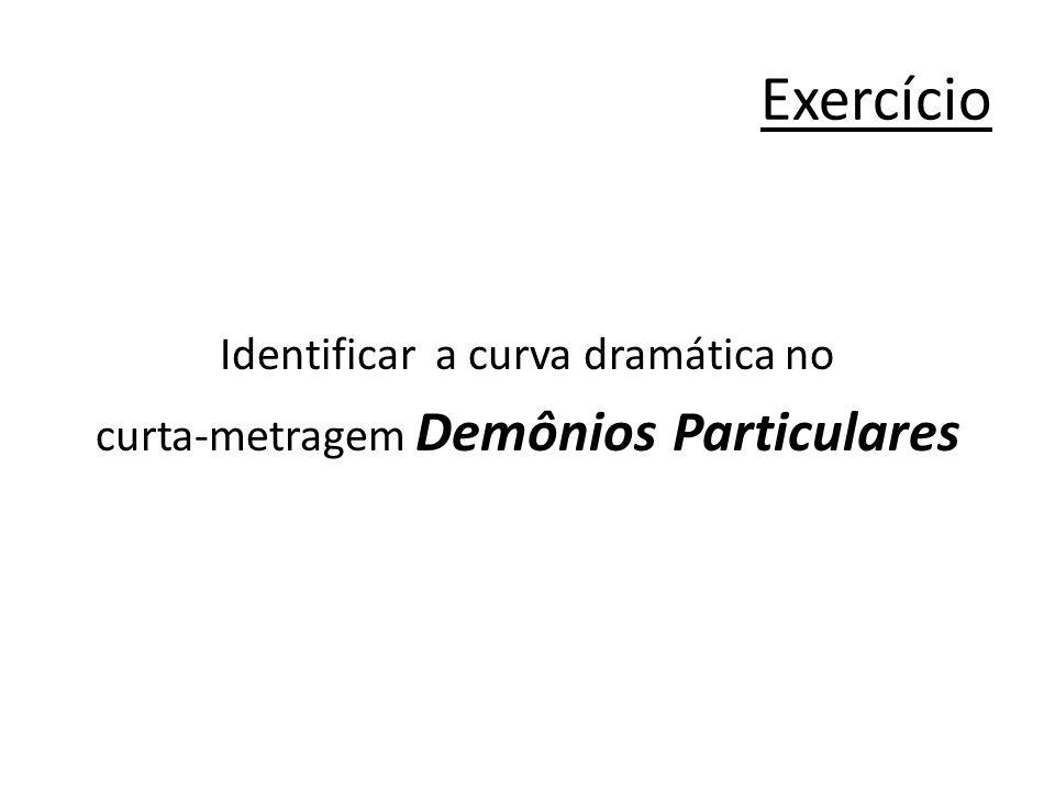 Identificar a curva dramática no curta-metragem Demônios Particulares
