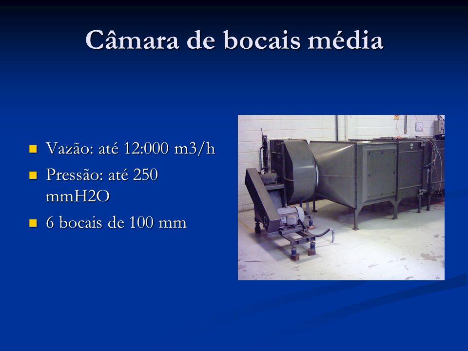 Câmara de bocais média Vazão: até 12:000 m3/h Pressão: até 250 mmH2O