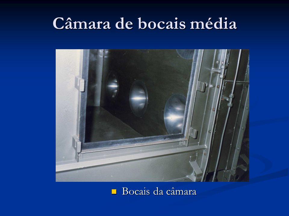 Câmara de bocais média Bocais da câmara